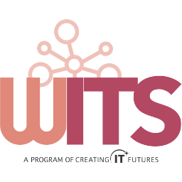 WITS Virtual Summit 2020